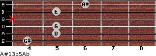 A#13b5/Ab for guitar on frets 4, 5, 5, x, 5, 6