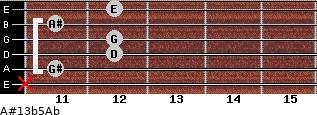 A#13b5/Ab for guitar on frets x, 11, 12, 12, 11, 12