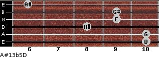 A#13b5/D for guitar on frets 10, 10, 8, 9, 9, 6