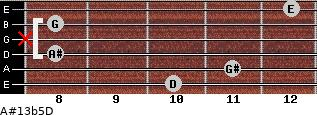 A#13b5/D for guitar on frets 10, 11, 8, x, 8, 12