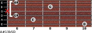 A#13b5/D for guitar on frets 10, 7, 6, x, 8, 6