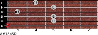 A#13b5/D for guitar on frets x, 5, 5, 3, 5, 4