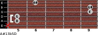 A#13b5/D for guitar on frets x, 5, 5, 9, 9, 6