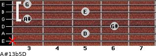 A#13b5/D for guitar on frets x, 5, 6, 3, 5, 3