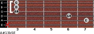A#13b5/E for guitar on frets x, 7, 6, 3, 3, 3