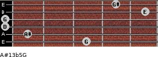 A#13b5/G for guitar on frets 3, 1, 0, 0, 5, 4