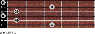 A#13b5/G for guitar on frets 3, 1, 0, 1, 3, 0