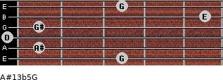A#13b5/G for guitar on frets 3, 1, 0, 1, 5, 3