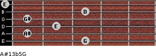 A#13b5/G for guitar on frets 3, 1, 2, 1, 3, 0