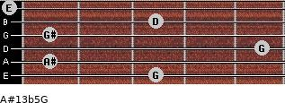 A#13b5/G for guitar on frets 3, 1, 5, 1, 3, 0