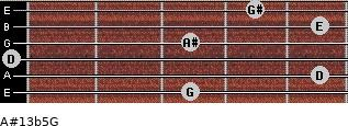 A#13b5/G for guitar on frets 3, 5, 0, 3, 5, 4