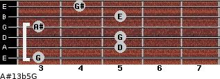 A#13b5/G for guitar on frets 3, 5, 5, 3, 5, 4