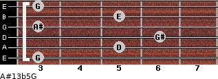 A#13b5/G for guitar on frets 3, 5, 6, 3, 5, 3