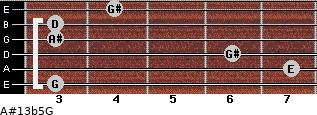 A#13b5/G for guitar on frets 3, 7, 6, 3, 3, 4