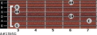 A#13b5/G for guitar on frets 3, 7, 6, 3, 3, 6