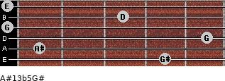 A#13b5/G# for guitar on frets 4, 1, 5, 0, 3, 0