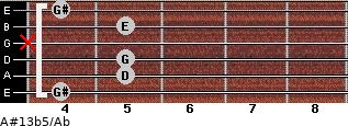 A#13b5/Ab for guitar on frets 4, 5, 5, x, 5, 4