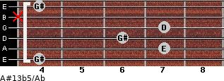 A#13b5/Ab for guitar on frets 4, 7, 6, 7, x, 4