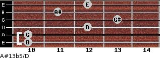 A#13b5/D for guitar on frets 10, 10, 12, 13, 11, 12