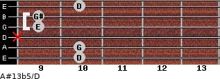 A#13b5/D for guitar on frets 10, 10, x, 9, 9, 10
