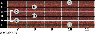 A#13b5/D for guitar on frets 10, 7, 8, 7, 8, 10
