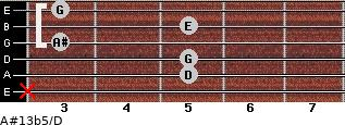A#13b5/D for guitar on frets x, 5, 5, 3, 5, 3