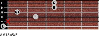 A#13b5/E for guitar on frets 0, x, 2, 1, 3, 3