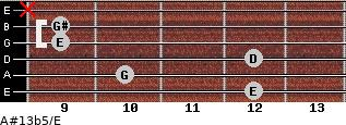 A#13b5/E for guitar on frets 12, 10, 12, 9, 9, x