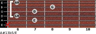 A#13b5/E for guitar on frets x, 7, 6, 7, 8, 6