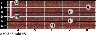 A#13b5 add(#5) for guitar on frets 6, 7, 4, 7, 8, 4