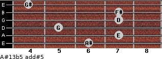 A#13b5 add(#5) for guitar on frets 6, 7, 5, 7, 7, 4