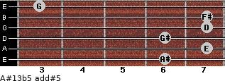 A#13b5 add(#5) for guitar on frets 6, 7, 6, 7, 7, 3