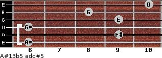 A#13b5 add(#5) for guitar on frets 6, 9, 6, 9, 8, 10