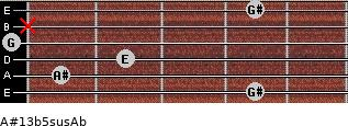 A#13b5sus/Ab for guitar on frets 4, 1, 2, 0, x, 4
