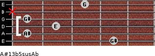 A#13b5sus/Ab for guitar on frets 4, 1, 2, 1, x, 3