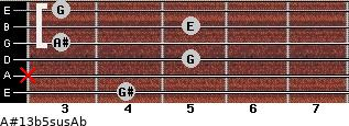 A#13b5sus/Ab for guitar on frets 4, x, 5, 3, 5, 3