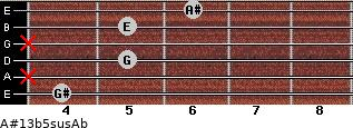 A#13b5sus/Ab for guitar on frets 4, x, 5, x, 5, 6