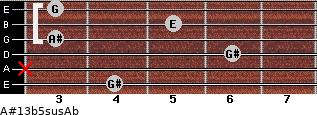 A#13b5sus/Ab for guitar on frets 4, x, 6, 3, 5, 3