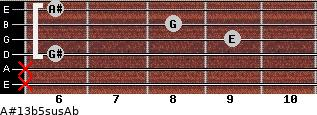 A#13b5sus/Ab for guitar on frets x, x, 6, 9, 8, 6
