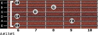 A#13#5 for guitar on frets 6, 9, 6, 7, 8, 6