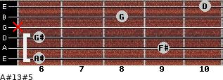 A#13#5 for guitar on frets 6, 9, 6, x, 8, 10
