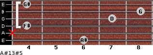 A#13#5 for guitar on frets 6, x, 4, 7, 8, 4