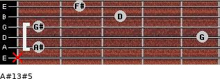 A#13#5 for guitar on frets x, 1, 5, 1, 3, 2