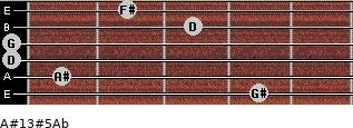 A#13#5/Ab for guitar on frets 4, 1, 0, 0, 3, 2