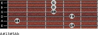 A#13#5/Ab for guitar on frets 4, 1, 4, 3, 3, 3