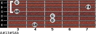 A#13#5/Ab for guitar on frets 4, 5, 5, 3, 7, 3