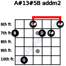 A#13#5/B add(m2) for guitar on frets 7, 10, 6, 7, 7, 6