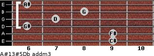 A#13#5/Db add(m3) guitar chord