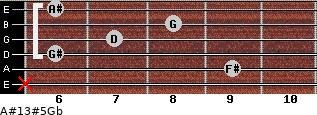 A#13#5/Gb for guitar on frets x, 9, 6, 7, 8, 6
