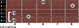 A#13#5/G# for guitar on frets 4, 5, 4, x, 8, 6